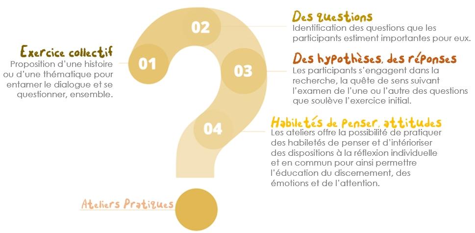 point d interrogation.pptx
